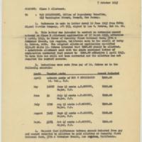 [Memorandum regarding error in allotment deduction, October 7, 1943]
